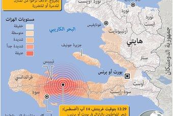 ارتفاع عدد قتلى زلزال هايتي إلى 1297 شخصا وإصابة 5700 آخرين