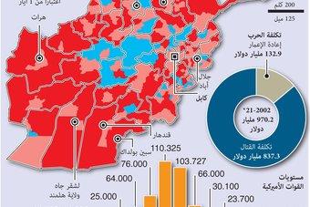 أمريكا تخسر أكثر من 970 مليار دولار في أفغانستان