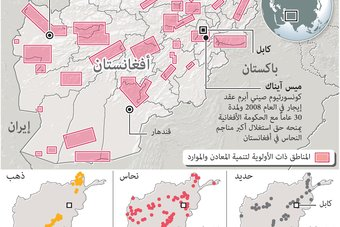 """أفغانستان تتربع على موارد بقيمة تتجاوز تريليون دولار .. أكبر احتياطي من """"الليثيوم"""" عالميا"""