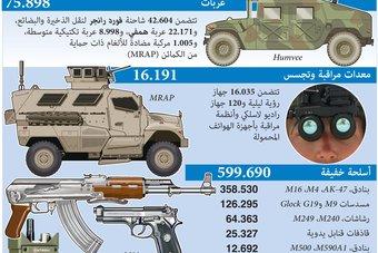 أسلحة أمريكية بقيمة 76 مليار دولار تقع في أيدي طالبان