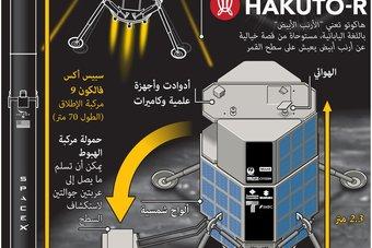 شركة تستعد لإطلاق قمر ثلاثي .. تمويل المشروع بأكثر من 195 مليون دولار