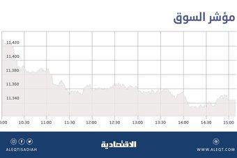 الأسهم السعودية تهبط دون 11350 نقطة بضغط معظم القطاعات .. والسيولة عند 7 مليارات ريال