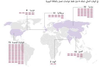 137 غواصة نووية في العالم.. تمتلكها 6 دول فقط