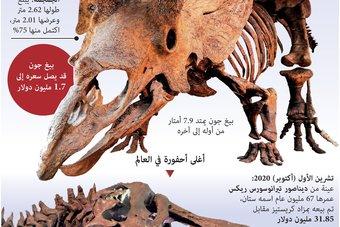 عرض أكبر هيكل عظمي لديناصور للبيع في باريس بقيمة 1.7 مليون دولار
