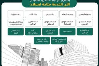 تفعيل الإفراغ العقاري الإلكتروني عبر 17 بنكا محليا وأجنبيا