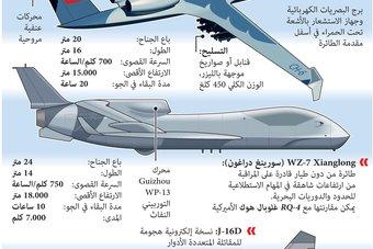 خلال التنافس الشديد مع أمريكا.. الصين تكشف عن 3 طائرات بدون طيار متطورة