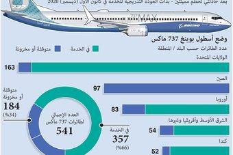 سنغافورة ترفع حظر الطيران عن 737 ماكس