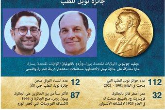لاكتشاف مستقبلات استشعار درجة الحرارة واللمس.. عالمين أمريكيين يفوزان بجائزة نوبل للطب 2021
