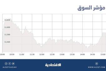 الأسهم السعودية تقترب من مستويات 11600 نقطة .. معظم المكاسب في فترة المزاد